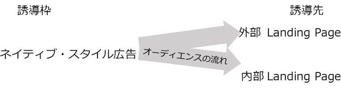 ネット広告画像2