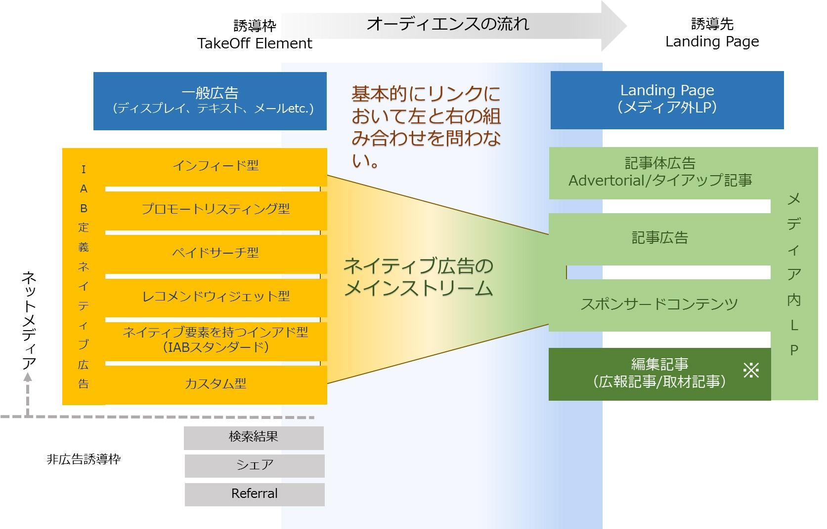 ネット広告画像4