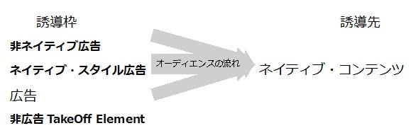 ネット広告画像3