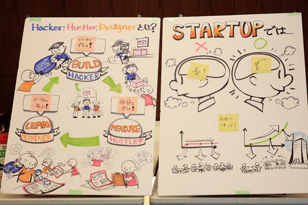 Startup Weekend Tokyo画像_3