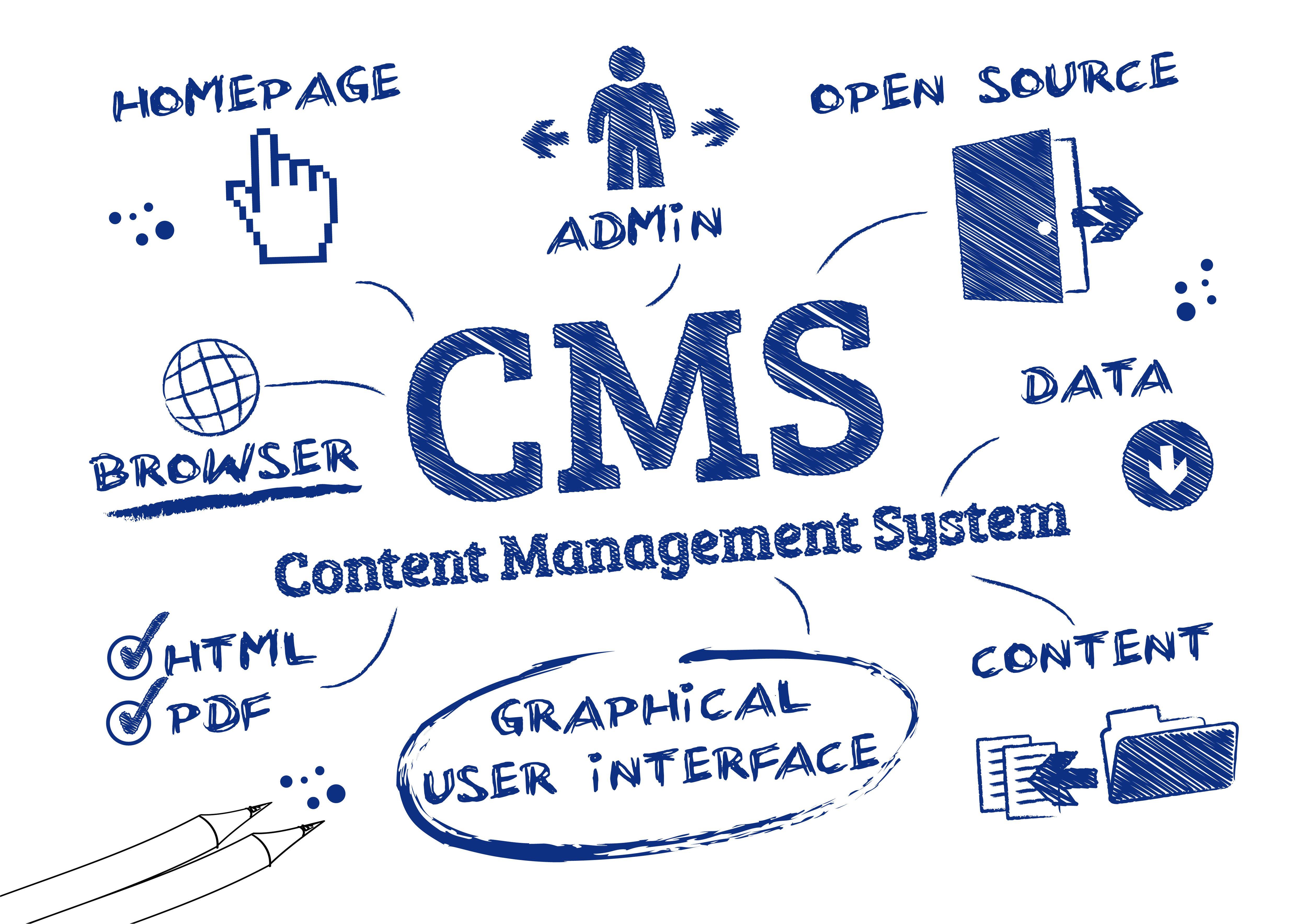 WordPressだけではない。CMSの導入メリットと企業向けCMS10選【比較図付き】