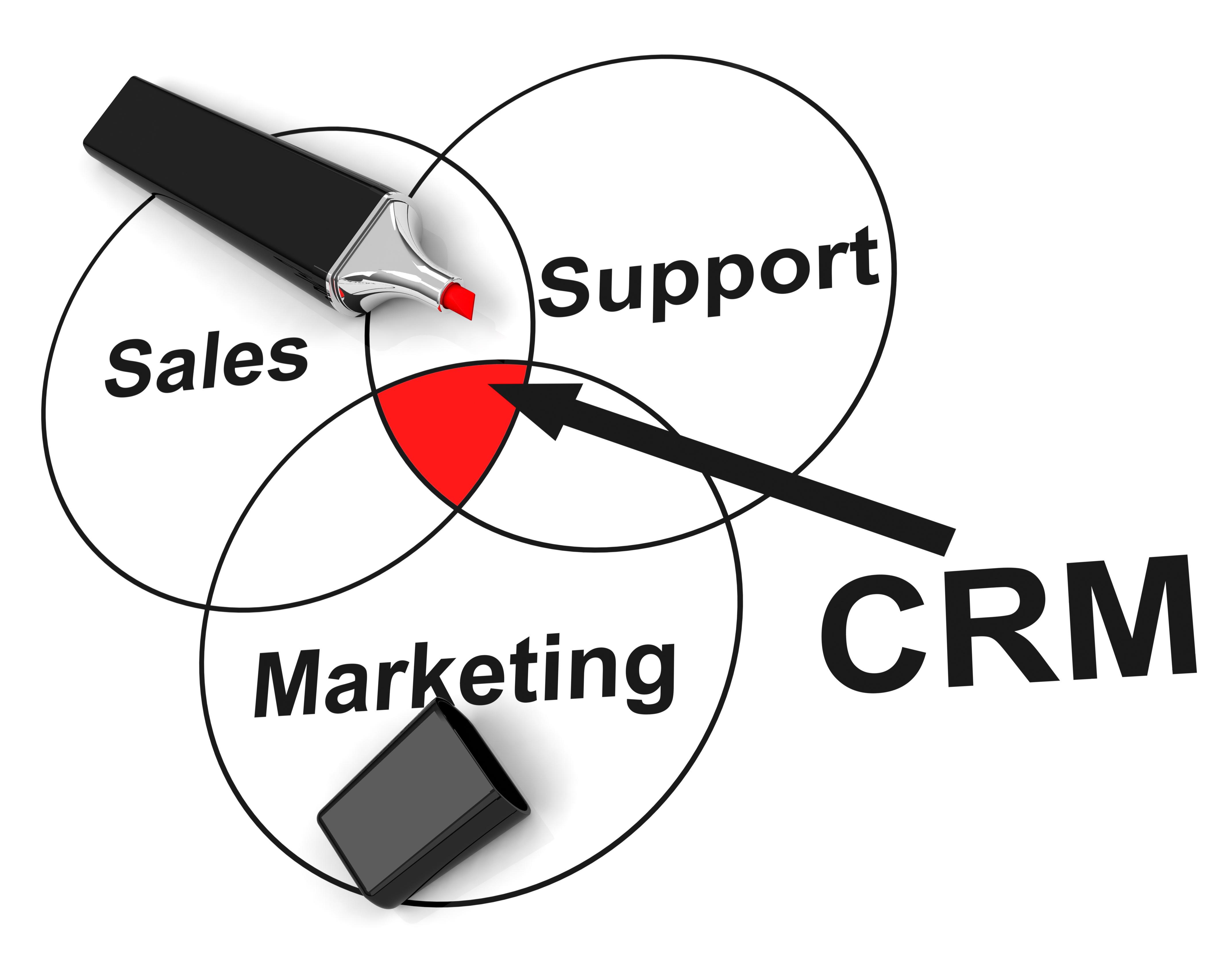 無料のHubSpot CRM〜HubSpot CRMの機能と使い方を徹底解説