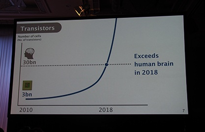 AIとマーケティング(1)AIが今注目される理由